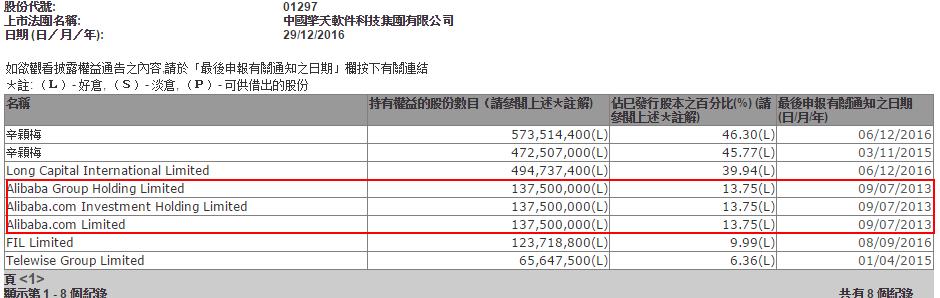 沽空机构钟馗研究:诈骗惯犯擎天软件(01297)每股只值0.37元