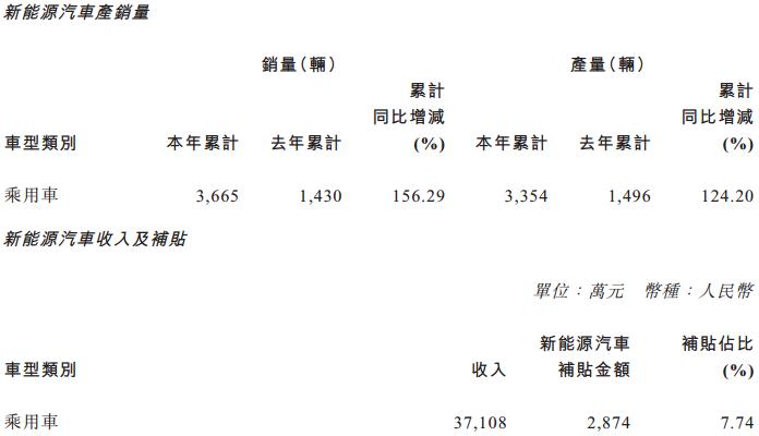 广汽集团系能源汽车.png