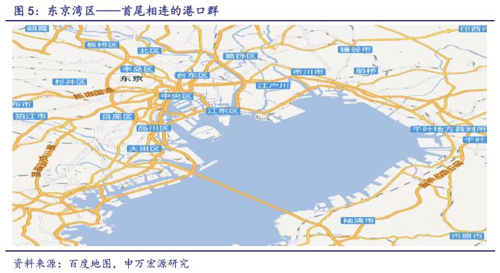 中国改革与开放的杠杆:世界级大湾区之粤港澳