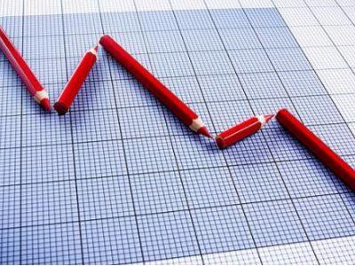 港股异动︱敏华控股(01999)急跌15% 净利润或现近年来首次下滑