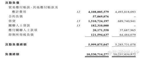 三大看点VS负债隐忧,下半年的维达(03331)你怎么看?