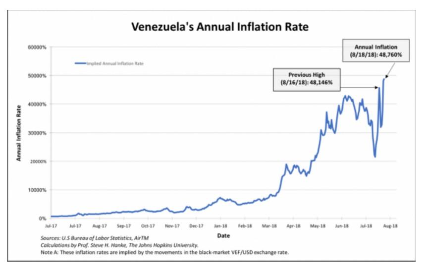 委内瑞拉今日起将其货币与石油币挂钩