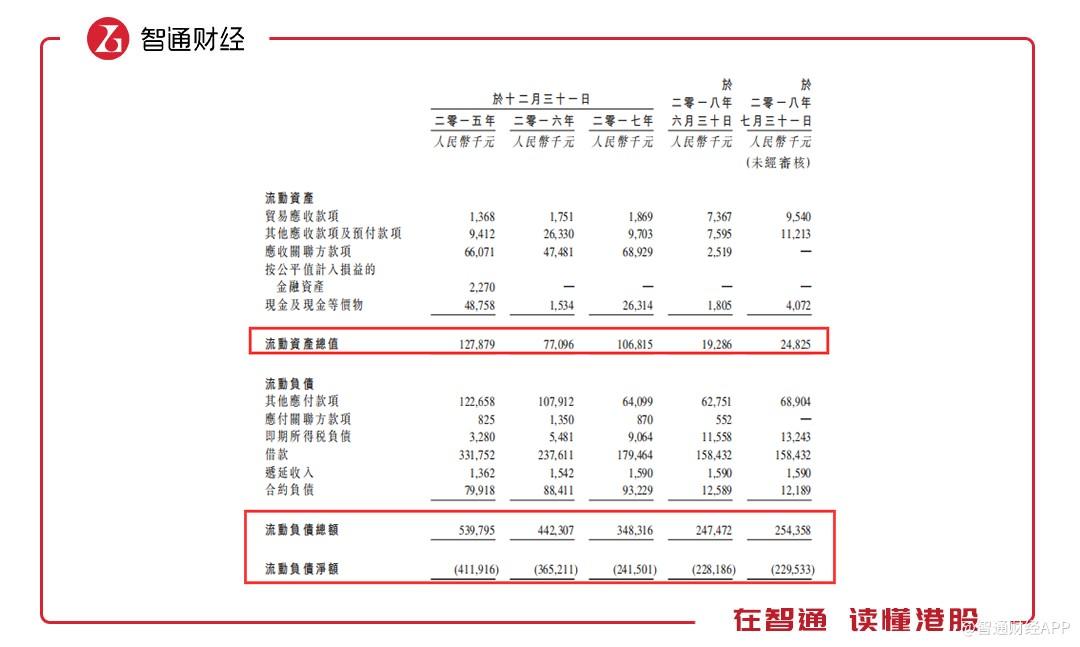 辰林教育:高就业率但负债累累的民办教育集团