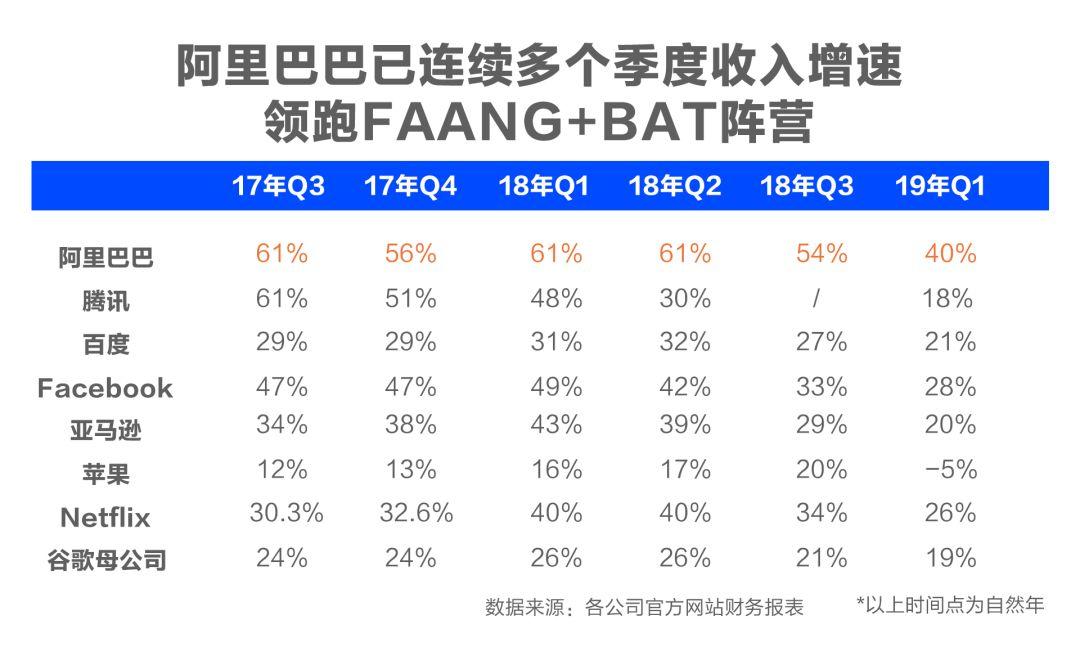 阿里重回香港上市的8个关键问题