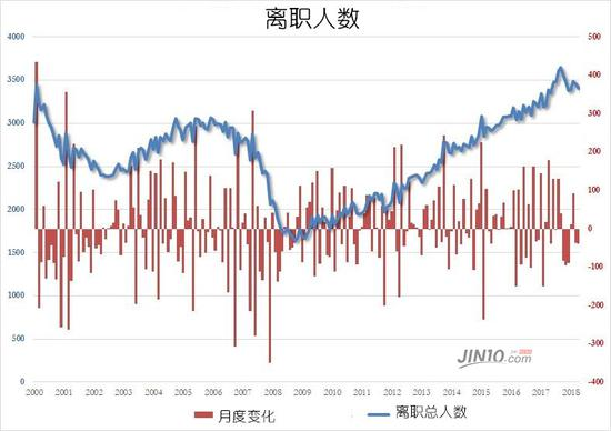 金融博客零对冲还将这些数据结合当前情况进行了回顾,总结出以下结论。