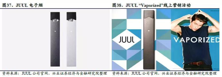"""全球电子烟""""诸神之战"""":中烟(06055)倚何争锋?"""