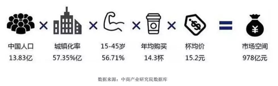 踏在千億市場的風口上,茶飲的下一步是新零售