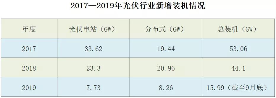 http://www.jienengcc.cn/nenyuanxinwen/157488.html