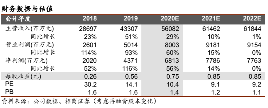 招商证券:中联重科(01157)定增提振市场信心 预计景气仍保持高位