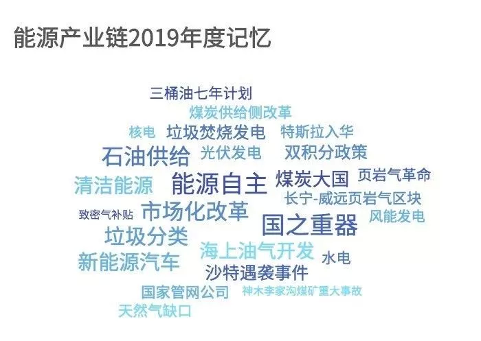 http://www.zgcg360.com/huagongnenyuan/520623.html