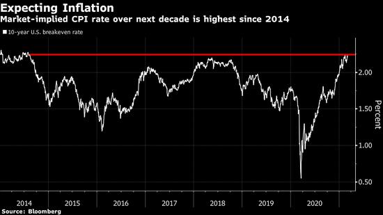 泰珀:很难看跌股市 预言美债抛售潮结束