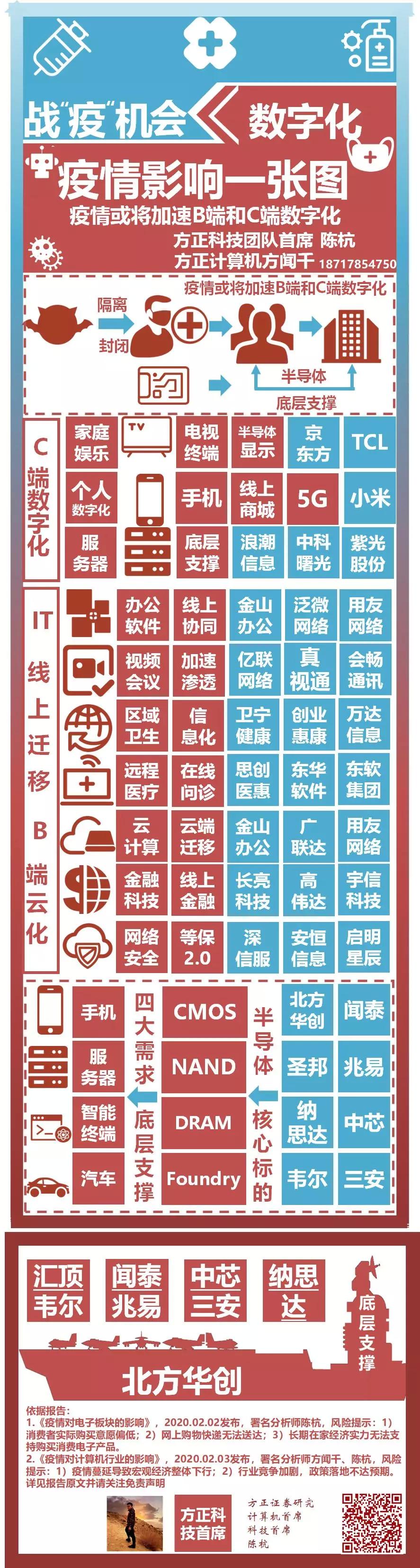 http://www.reviewcode.cn/yanfaguanli/115981.html