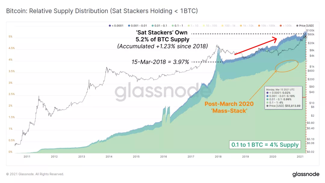 tradingview gto btc stratégiai bitcoin straddle