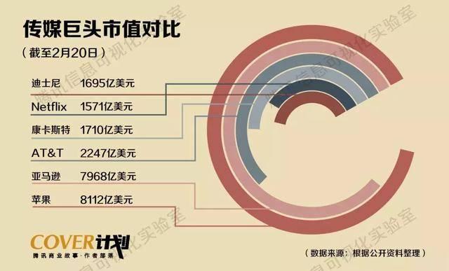 中国人寿如何应对净利润锐减?