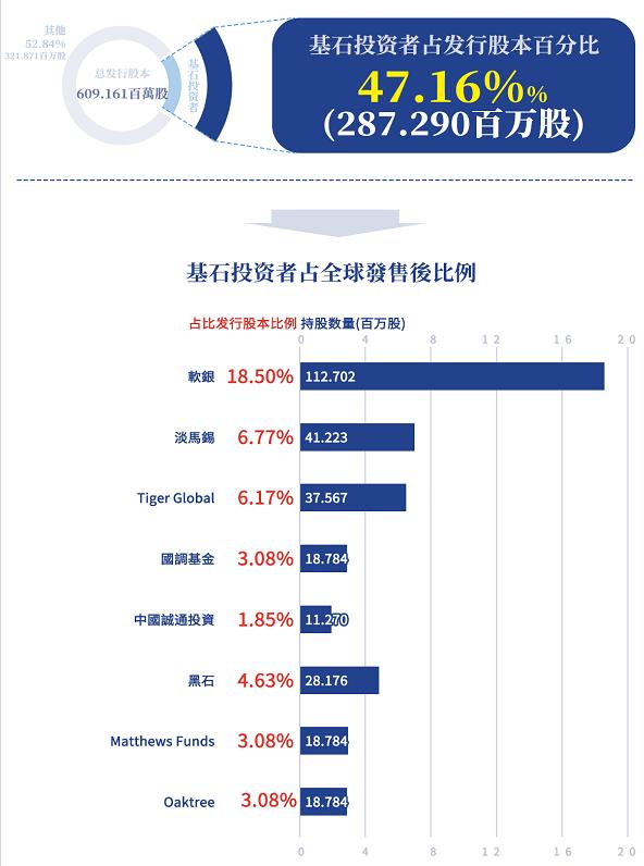 京东物流(02618):公开发售股数18,274,900股 预计一手中签率30%