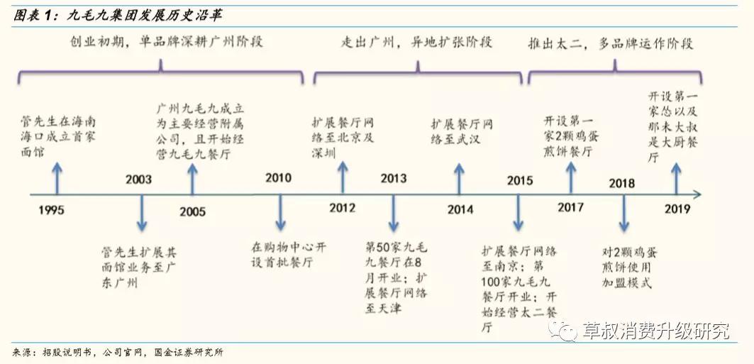 http://www.weixinrensheng.com/meishi/1442838.html