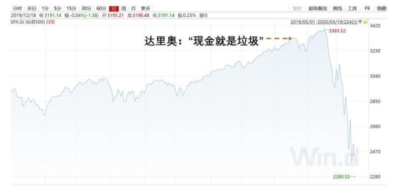 http://www.k2summit.cn/caijingfenxi/2173036.html