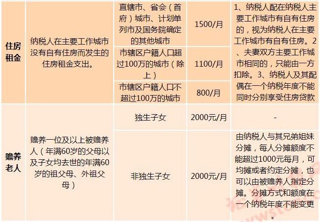 屏幕快照 2018-12-22 20.38.48.png