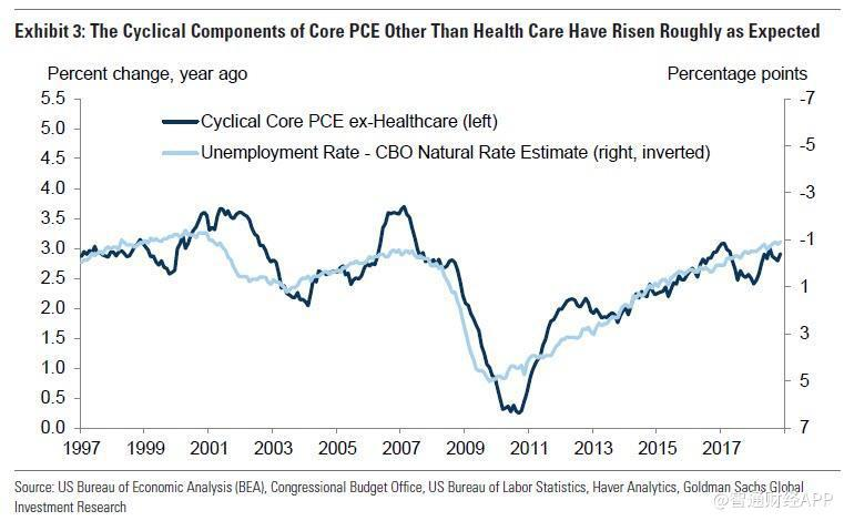 core PCE healthcare.jpg