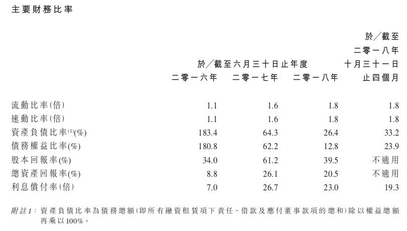 屏幕快照 2019-02-11 14.14.00.png
