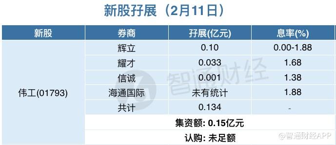 屏幕快照 2019-02-11 17.33.39.png
