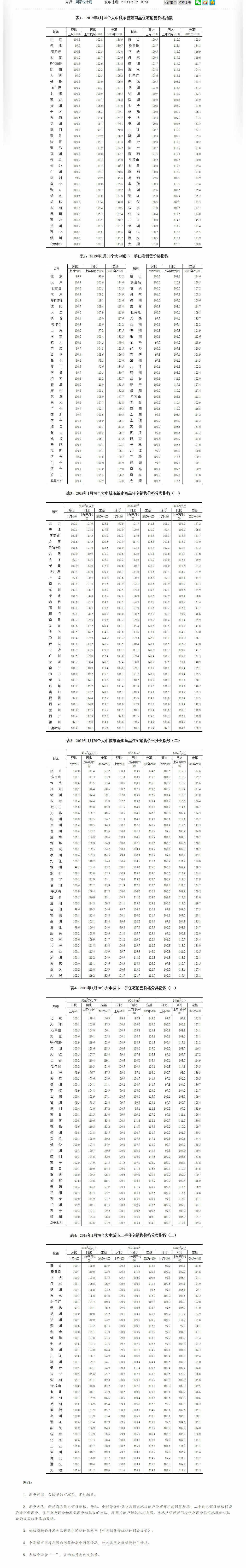统计局1.jpg