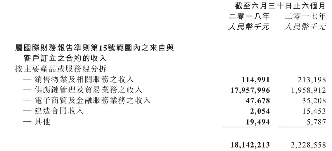 屏幕快照 2019-03-12 下午8.38.18.png