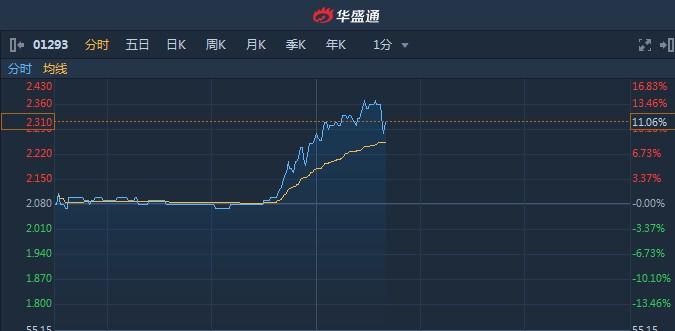 http://www.qwican.com/caijingjingji/900328.html