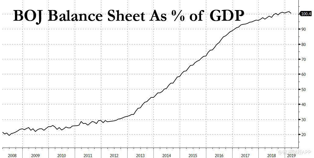 boj balance sheet GDP.jpg