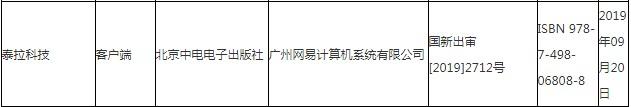 新一批进口游戏版号下发 腾讯(00700)创梦天地(01119)哔哩哔哩(BILI.US)等公司产品在列
