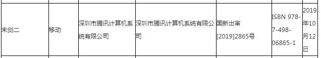 十月首批国产游戏版号下发 腾讯(00700)网龙(00777)及畅游(CYOU.US)游戏在列