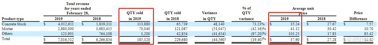 中国环保新材集团有限公司更新赴美IPO招股书 拟最多募资2340万美元(图5)
