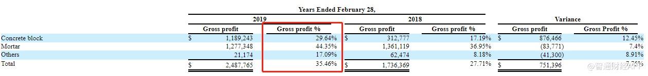 中国环保新材集团有限公司更新赴美IPO招股书 拟最多募资2340万美元(图6)