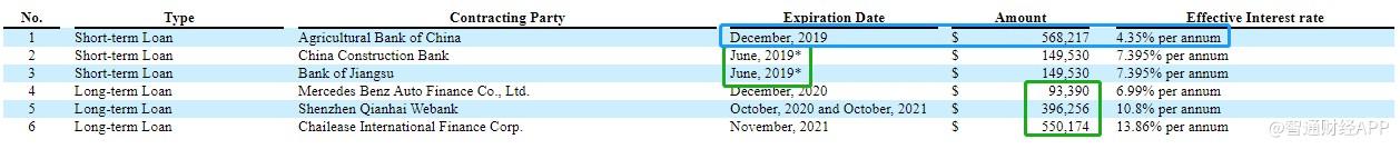 中国环保新材集团有限公司更新赴美IPO招股书 拟最多募资2340万美元(图7)