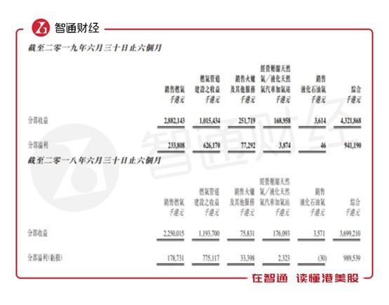 国家油气管网公司挂牌在即 中裕?#35745;?3633)到访上海石油天然气交易?#34892;?></a> <p> <a href=