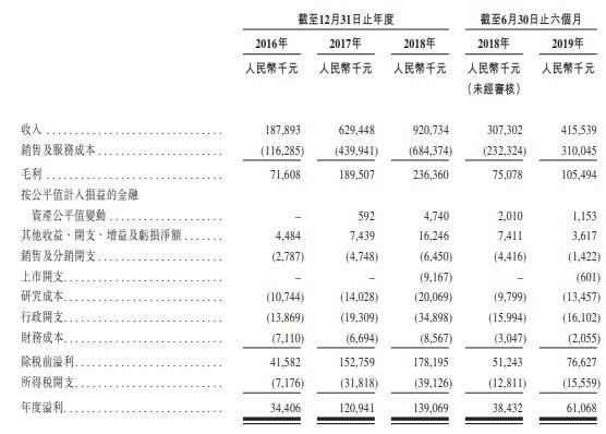 新股消息 | 中国环保服务提供商朗坤环境再次向港交所递表