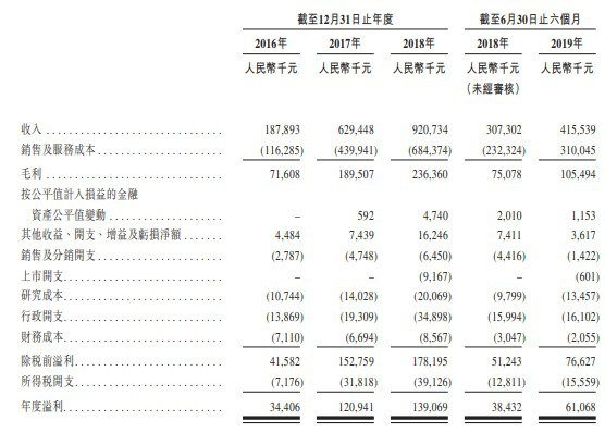 新股消息 | 中国环保服务提供商朗坤环境向港交所递表