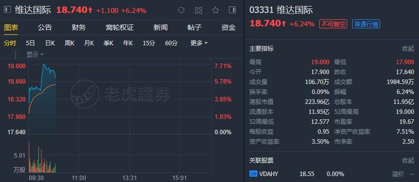 """美银证券:升维达(03331)目标价至18.5港元,维持""""中性""""评级"""