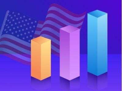 隔夜美股 | 三大指数全线收跌,美国运通(AXP.US)收涨2.85%创新高