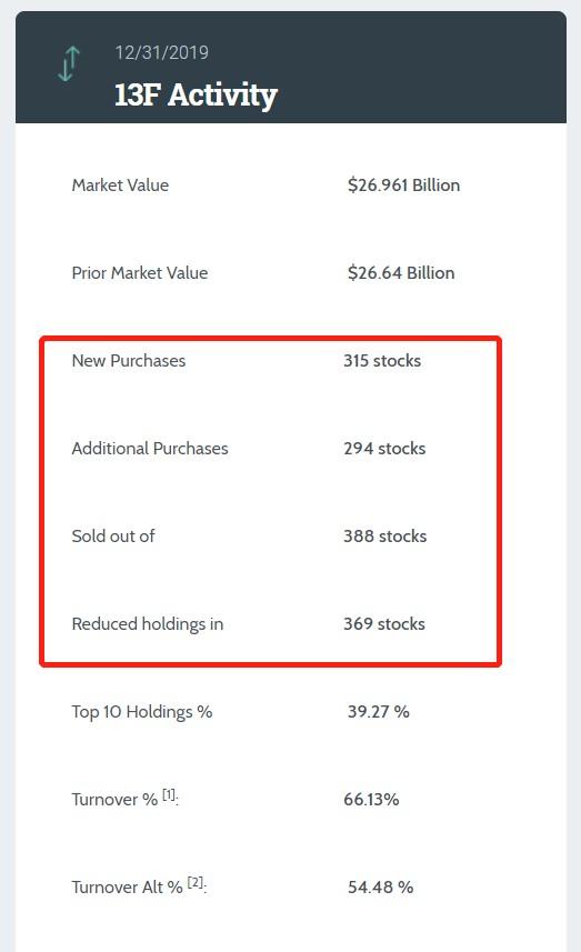 野村控股Q4证券管理市值将近270亿美元 重点聚焦阿里巴巴(BABA.US)