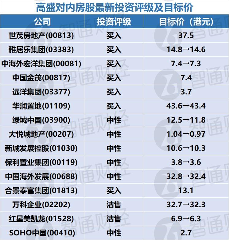智通每日大行研报汇总︱2月20日