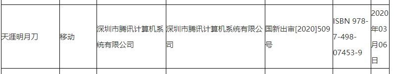 3月首批国产游戏版号下发 腾讯(00700)、心动公司(02400)在列