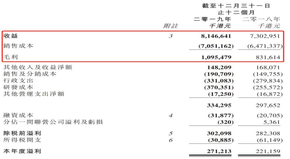 智能音箱+TWS无线耳机,通力电子(01249)估值成长可期