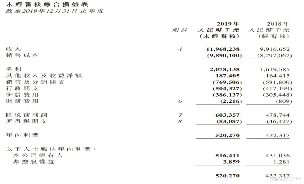 内资持续进场,营收破百亿的雅迪(01585)迎来历史新起点