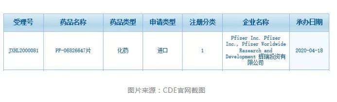 辉瑞(PFE.US)JAK家族抑制剂新药申报临床获中国受理,拟用于炎症和免疫治疗领域