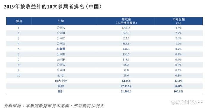 新股消息 |中税网国际申请香港IPO 曾在新三板挂牌