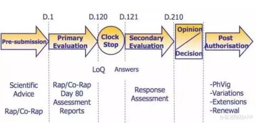 HLX02获欧盟GMP权威认证 复宏汉霖(02696)迎来新一轮估值增长期