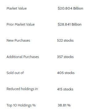 Twin Tree ManagementQ1对冲玩得溜:美股指数看涨看跌期权两手抓 两手都很硬