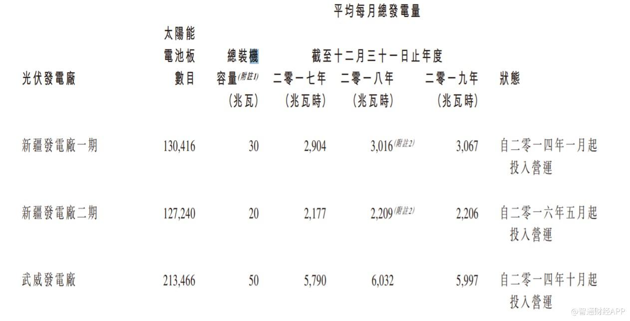 新股前瞻 三间发电厂欲借壳上市,中国源畅(00155)停牌7年后或迎复牌曙光