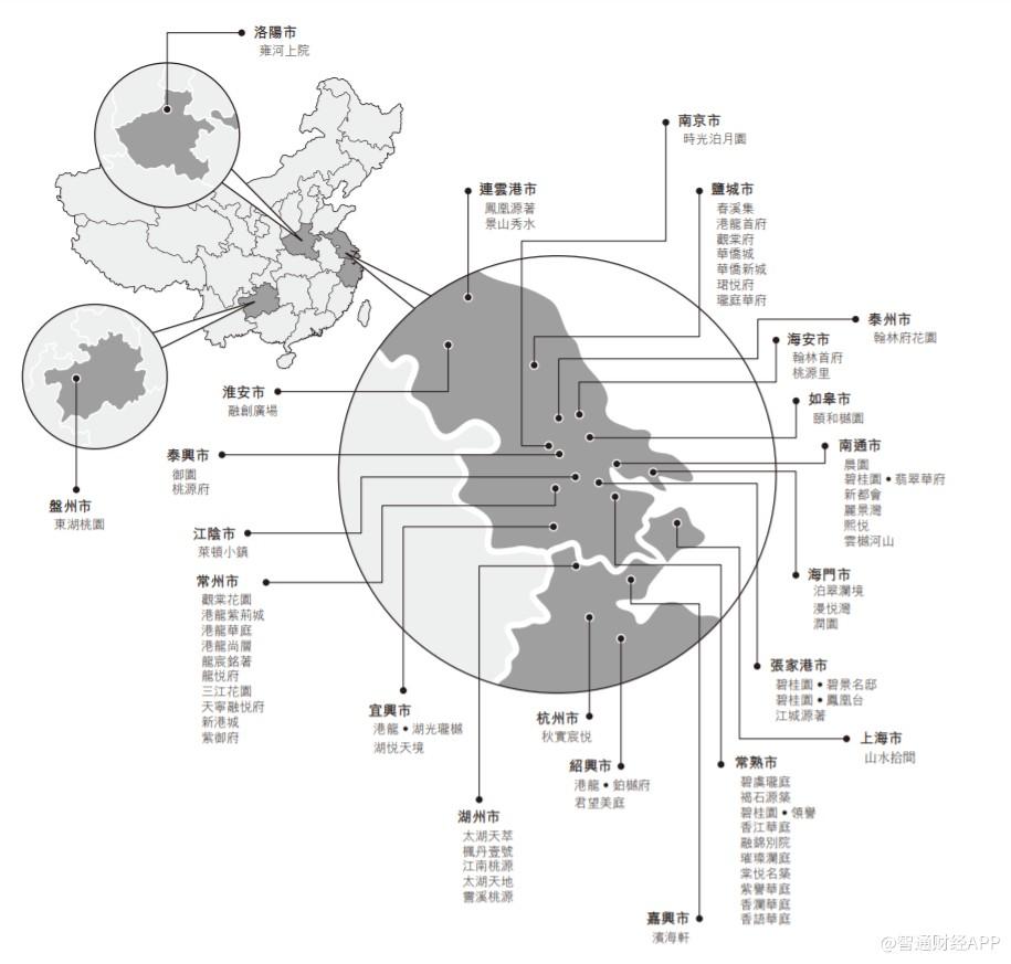 新股前瞻︱港龙中国地产:百强房企中正快速崛起的成长股